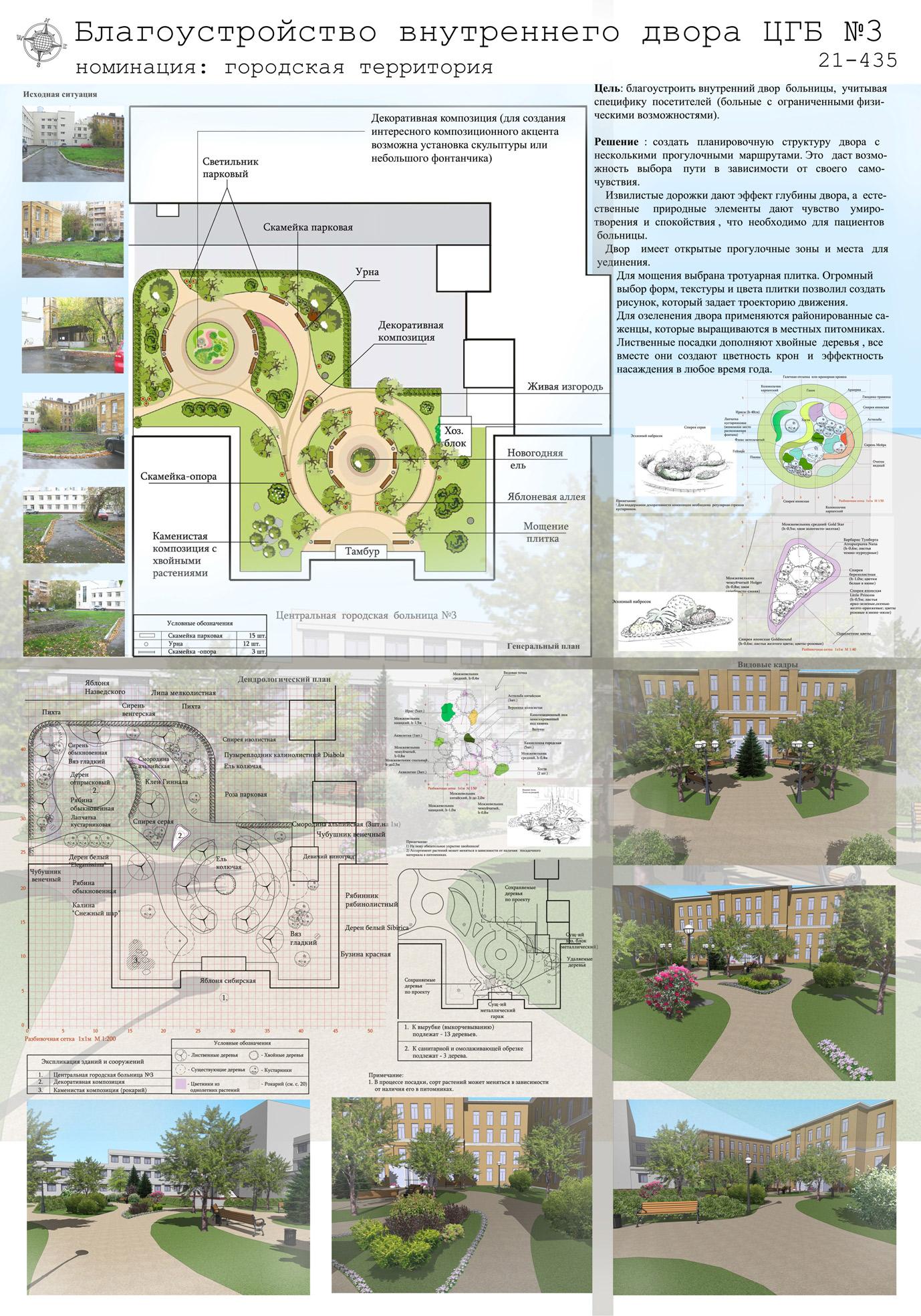 Дипломная по ландшафтному дизайну
